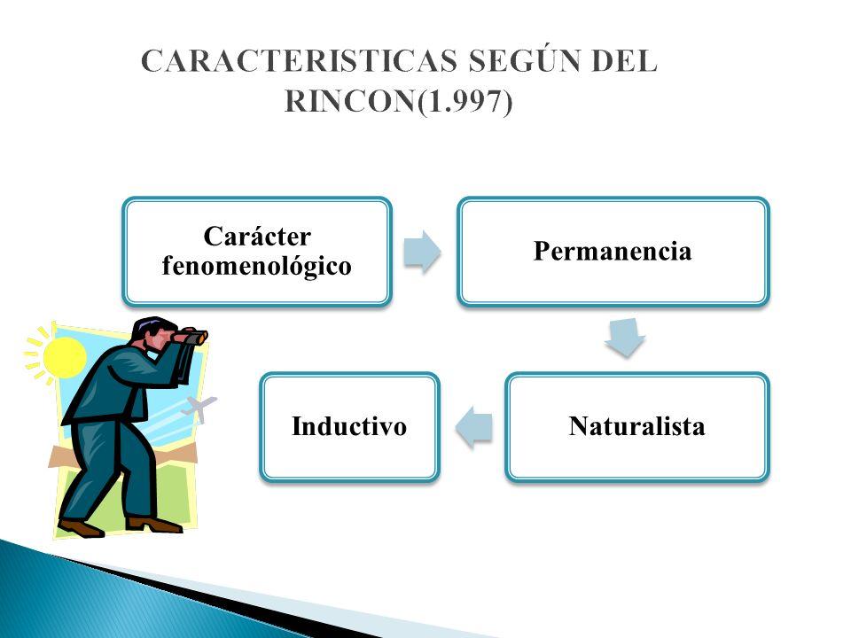 CARACTERISTICAS SEGÚN DEL RINCON(1.997) Carácter fenomenológico PermanenciaNaturalistaInductivo
