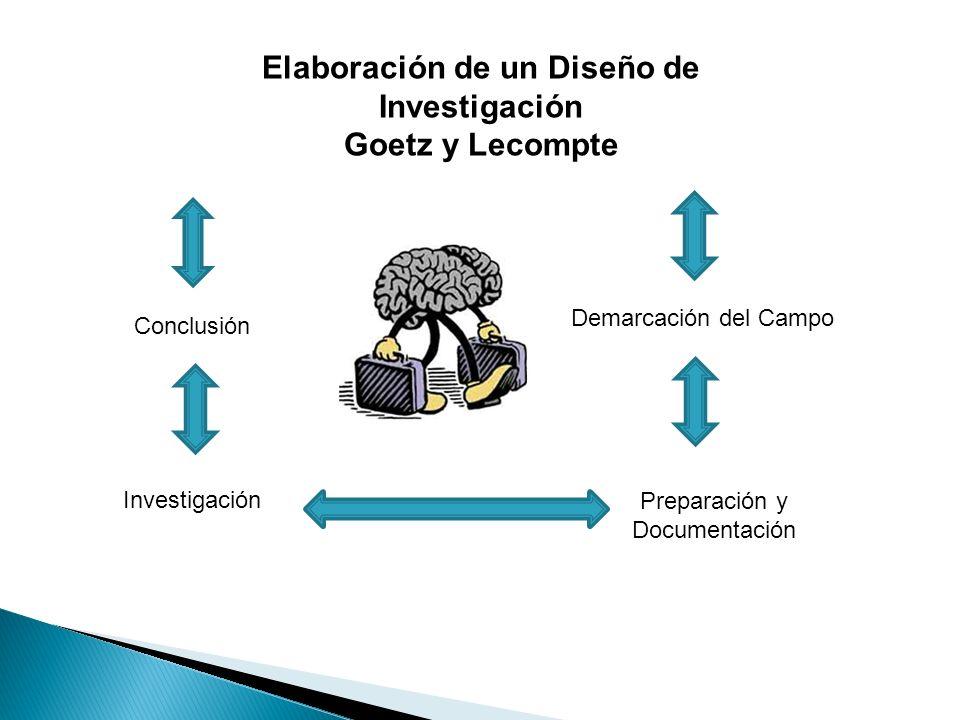 Elaboración de un Diseño de Investigación Goetz y Lecompte Demarcación del Campo Preparación y Documentación Investigación Conclusión