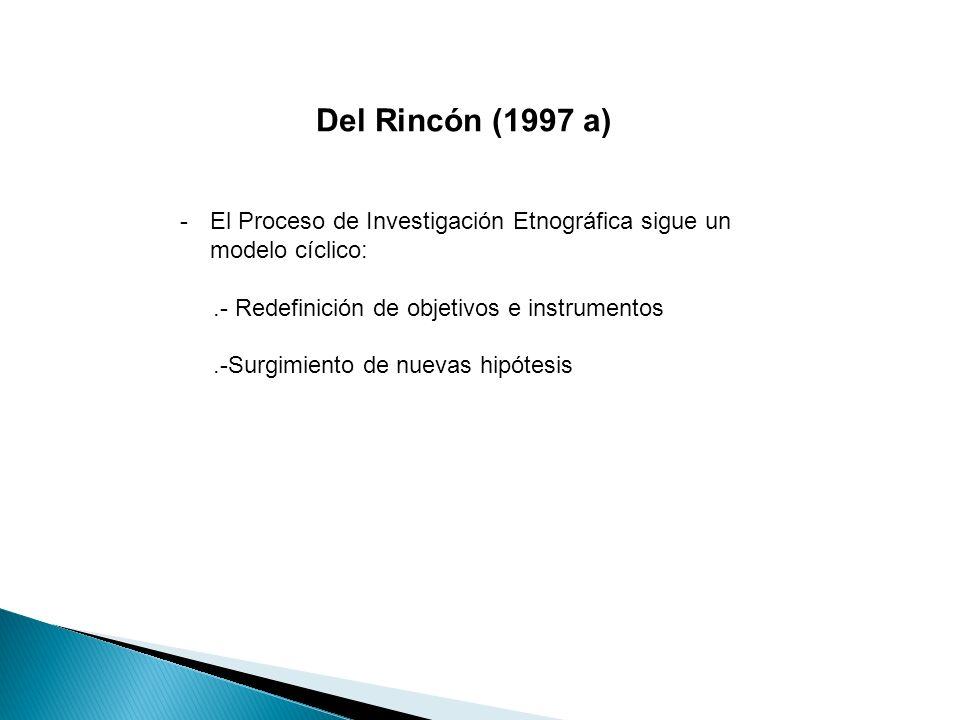 Del Rincón (1997 a) -El Proceso de Investigación Etnográfica sigue un modelo cíclico:.- Redefinición de objetivos e instrumentos.-Surgimiento de nuevas hipótesis