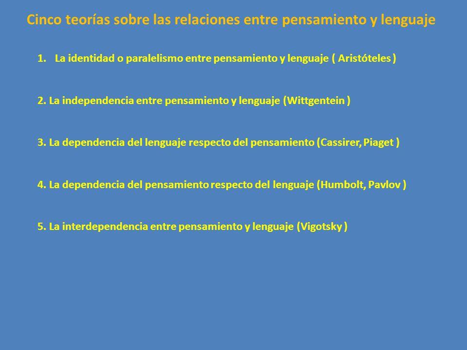 1.La identidad o paralelismo entre pensamiento y lenguaje ( Aristóteles ) 2. La independencia entre pensamiento y lenguaje (Wittgentein ) 3. La depend
