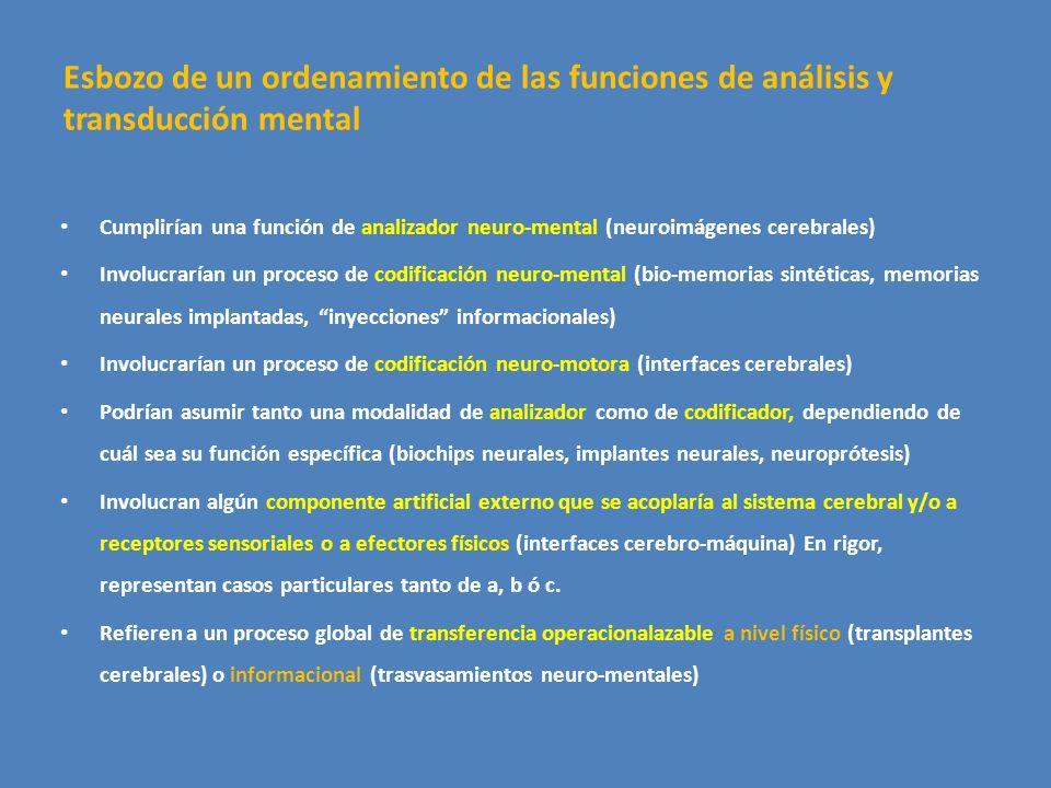 Esbozo de un ordenamiento de las funciones de análisis y transducción mental Cumplirían una función de analizador neuro-mental (neuroimágenes cerebral