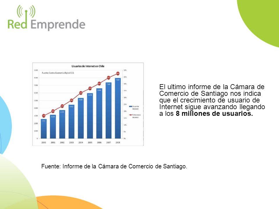 El ultimo informe de la Cámara de Comercio de Santiago nos indica que el crecimiento de usuario de Internet sigue avanzando llegando a los 8 millones