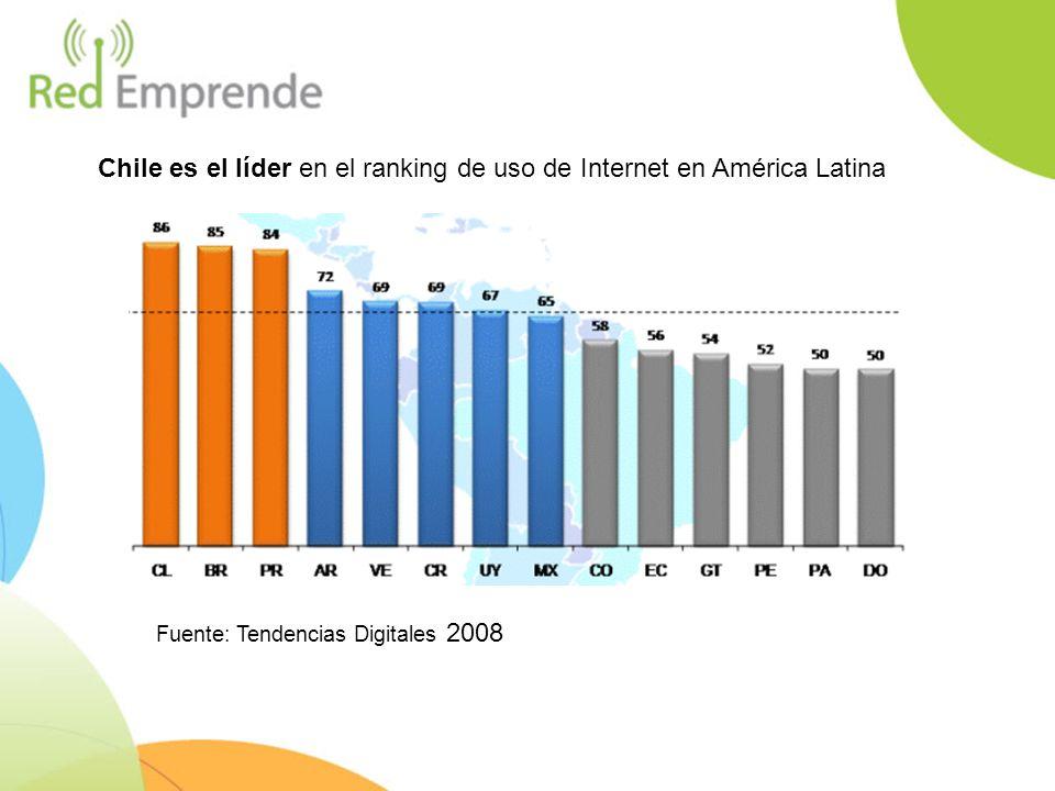 Fuente: Tendencias Digitales 2008 Chile es el líder en el ranking de uso de Internet en América Latina