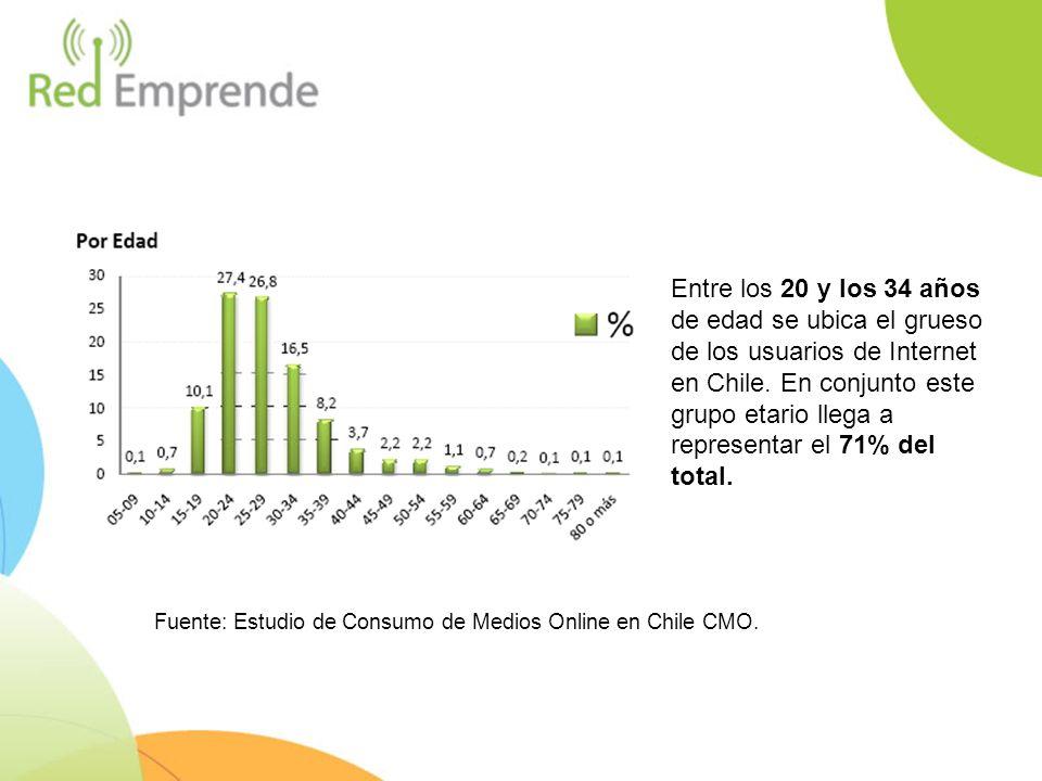 Fuente: Estudio de Consumo de Medios Online en Chile CMO. Entre los 20 y los 34 años de edad se ubica el grueso de los usuarios de Internet en Chile.