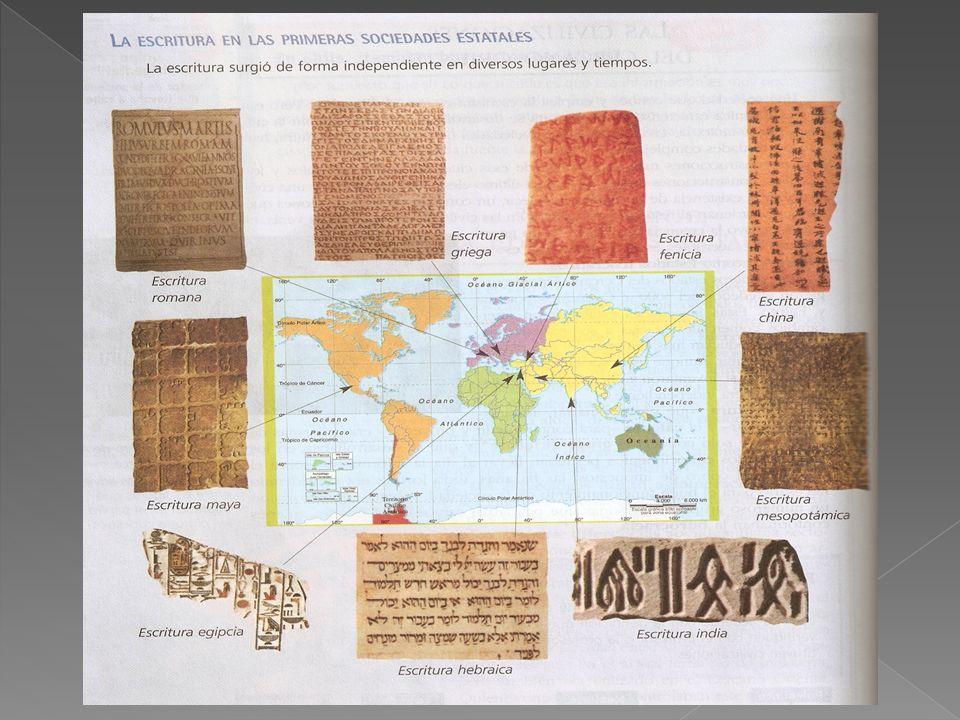 Las primeras escrituras conocidas fueron inventadas por los egipcios y los mesopotamios La escritura de los egipcios es llamada jeroglífica y la de los habitantes de Mesopotamia cuneiforme Las primeras palabras escritas fueron dibujos simplificados que se conocen como pictografías.