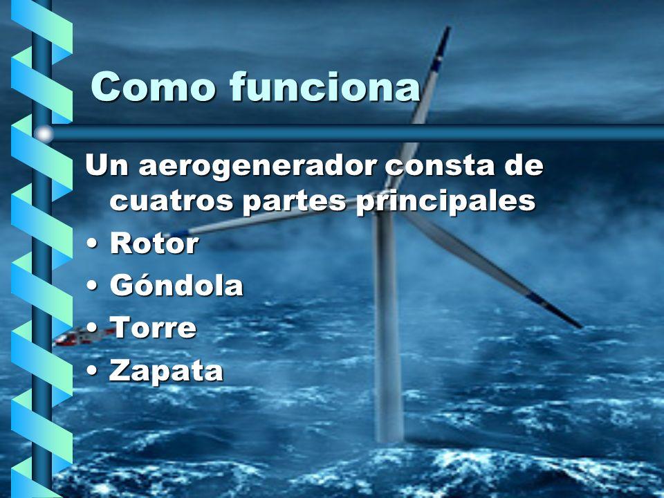 Como funciona Un aerogenerador consta de cuatros partes principales RotorRotor GóndolaGóndola TorreTorre ZapataZapata