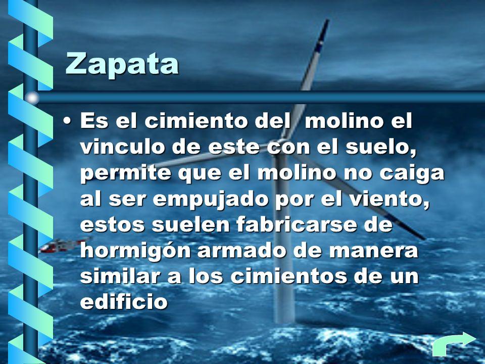 Zapata Es el cimiento del molino el vinculo de este con el suelo, permite que el molino no caiga al ser empujado por el viento, estos suelen fabricars
