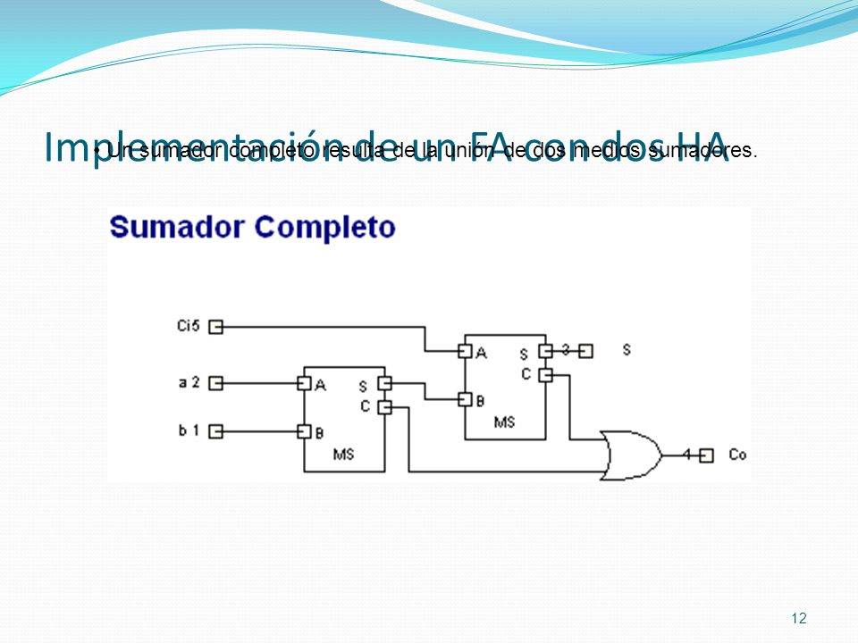 Implementación de un FA con dos HA 12 Un sumador completo resulta de la unión de dos medios sumadores.