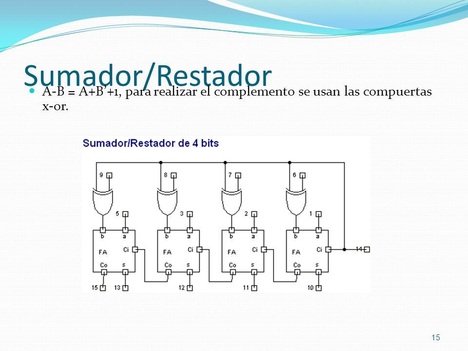 Sumador/Restador A-B = A+B+1, para realizar el complemento se usan las compuertas x-or. 15