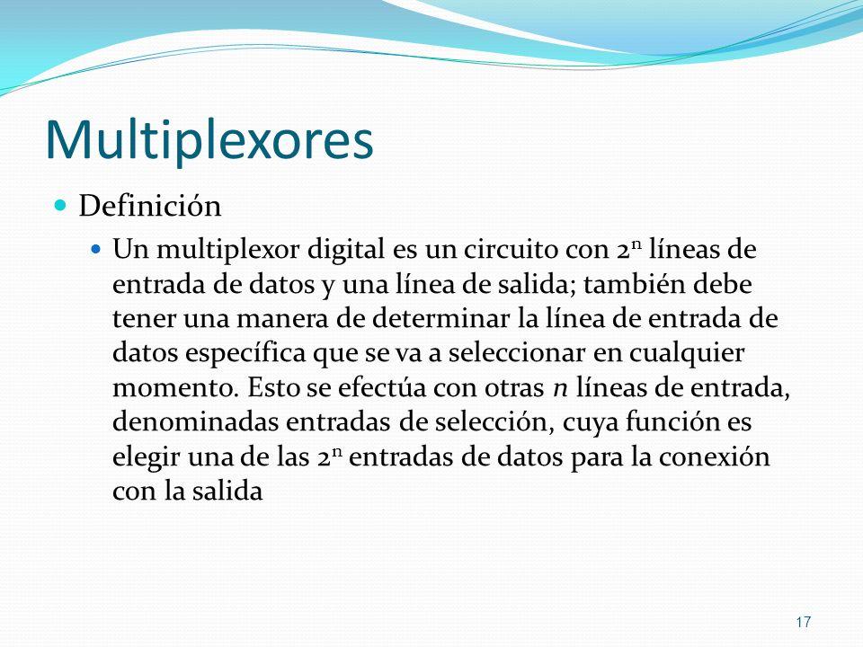 Multiplexores Definición Un multiplexor digital es un circuito con 2 n líneas de entrada de datos y una línea de salida; también debe tener una manera