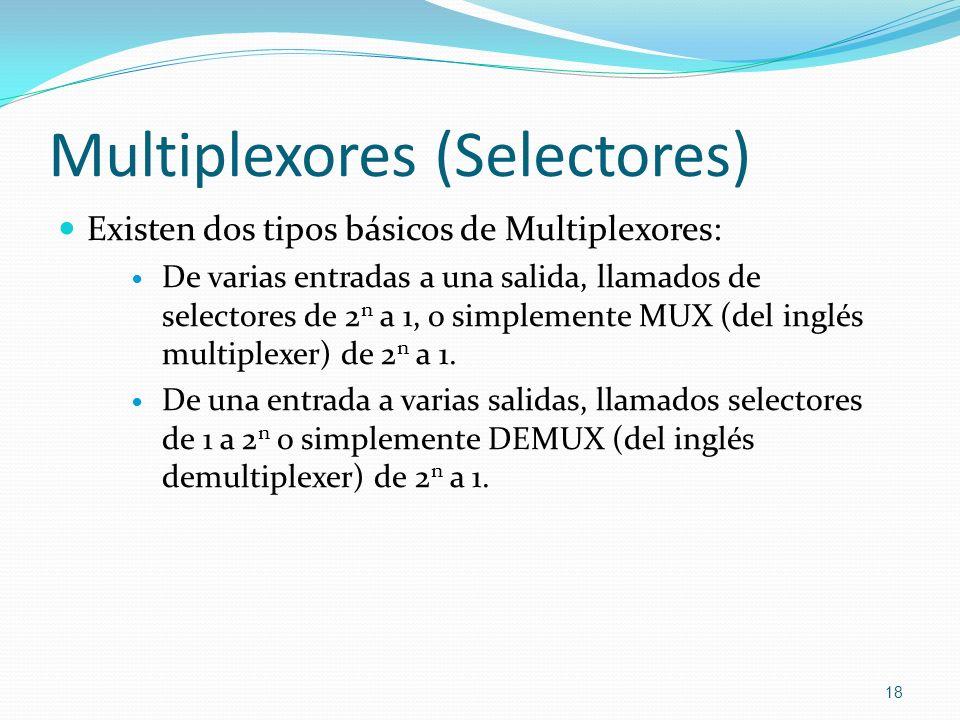 Multiplexores (Selectores) Existen dos tipos básicos de Multiplexores: De varias entradas a una salida, llamados de selectores de 2 n a 1, o simplemen