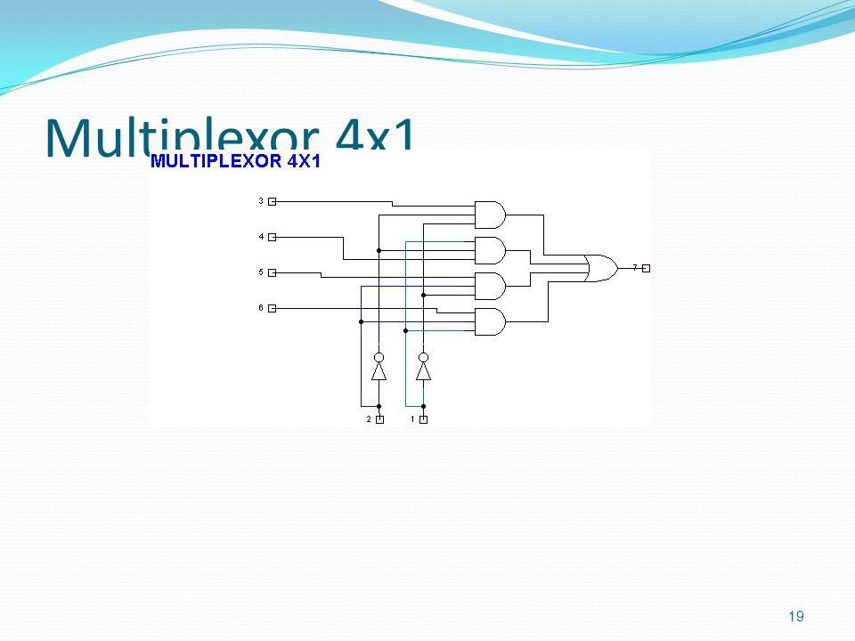 Multiplexor 4x1 19