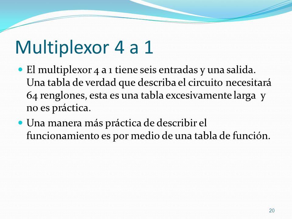 Multiplexor 4 a 1 El multiplexor 4 a 1 tiene seis entradas y una salida. Una tabla de verdad que describa el circuito necesitará 64 renglones, esta es