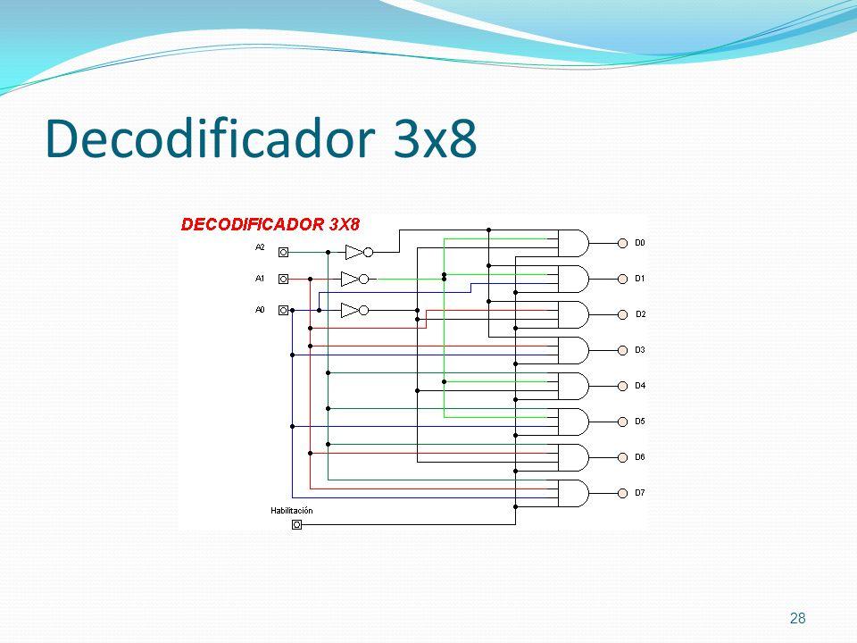 Decodificador 3x8 28