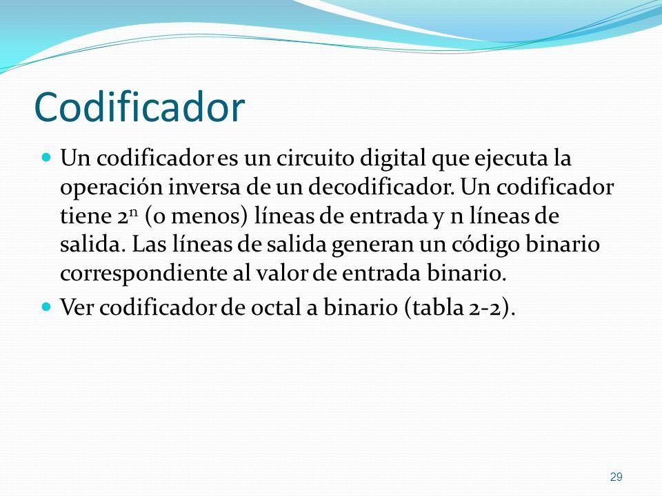 Codificador Un codificador es un circuito digital que ejecuta la operación inversa de un decodificador. Un codificador tiene 2 n (o menos) líneas de e