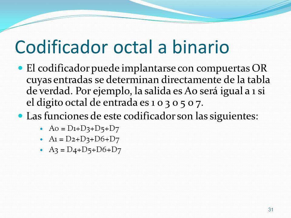 Codificador octal a binario El codificador puede implantarse con compuertas OR cuyas entradas se determinan directamente de la tabla de verdad. Por ej