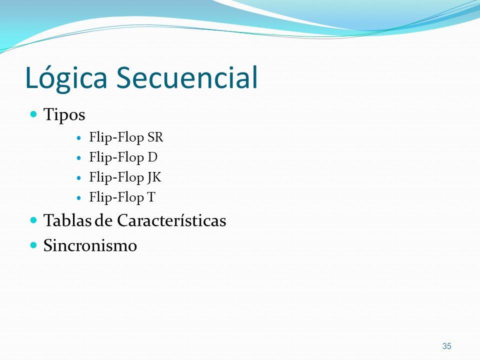 Lógica Secuencial Tipos Flip-Flop SR Flip-Flop D Flip-Flop JK Flip-Flop T Tablas de Características Sincronismo 35