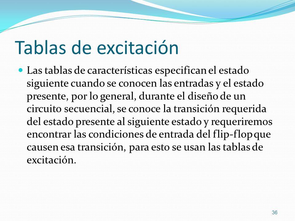 Tablas de excitación Las tablas de características especifican el estado siguiente cuando se conocen las entradas y el estado presente, por lo general