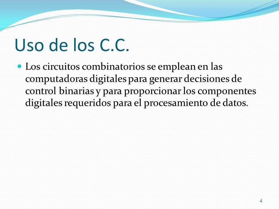 Uso de los C.C. Los circuitos combinatorios se emplean en las computadoras digitales para generar decisiones de control binarias y para proporcionar l