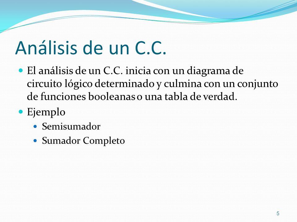 Análisis de un C.C. El análisis de un C.C. inicia con un diagrama de circuito lógico determinado y culmina con un conjunto de funciones booleanas o un