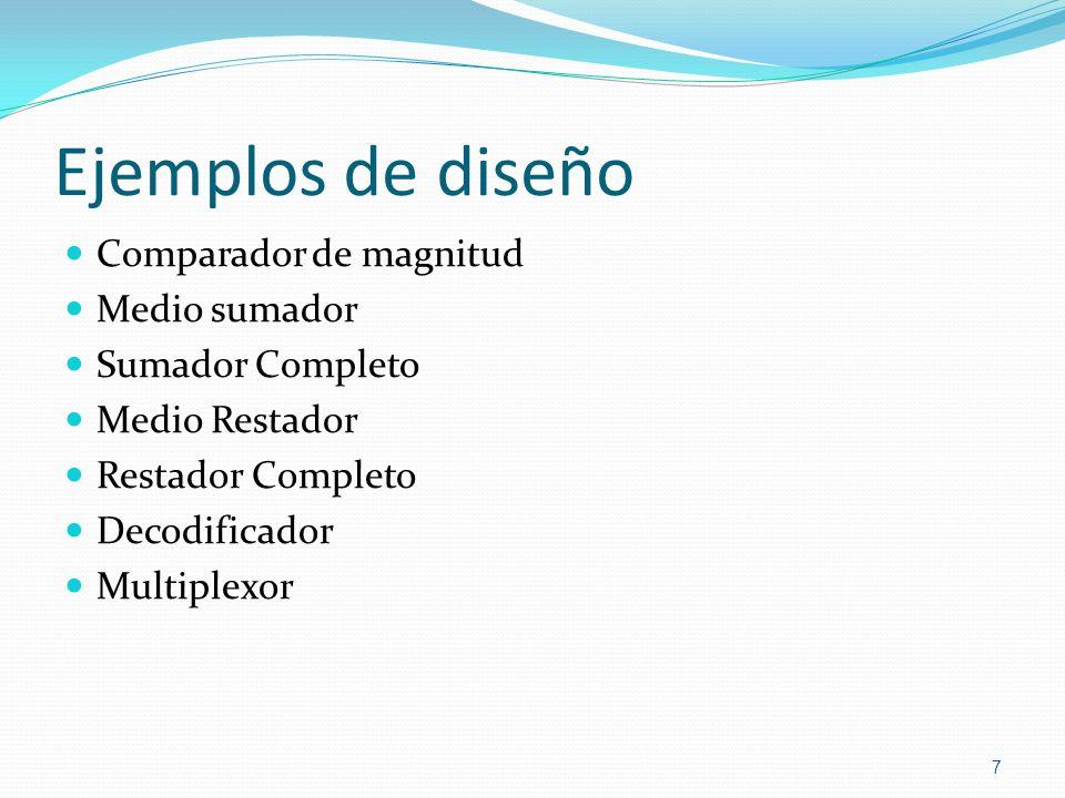 Ejemplos de diseño Comparador de magnitud Medio sumador Sumador Completo Medio Restador Restador Completo Decodificador Multiplexor 7