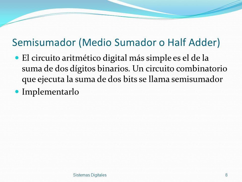 Semisumador (Medio Sumador o Half Adder) El circuito aritmético digital más simple es el de la suma de dos dígitos binarios. Un circuito combinatorio