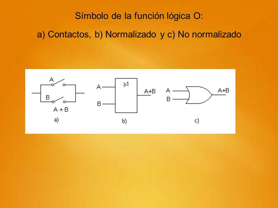 Símbolo de la función lógica O: a) Contactos, b) Normalizado y c) No normalizado