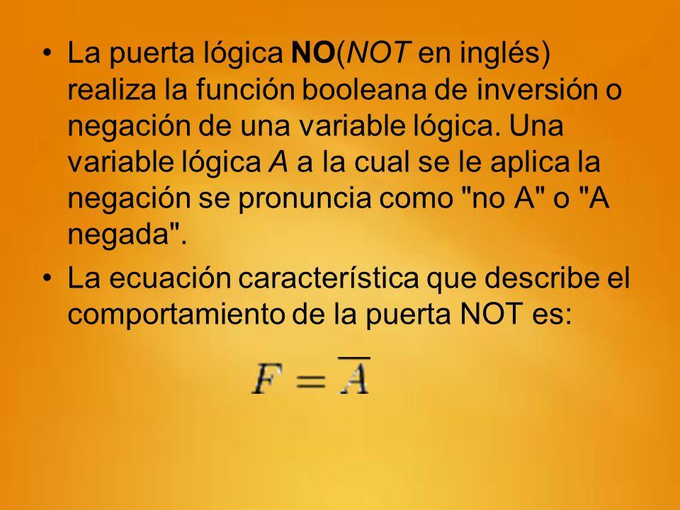 La puerta lógica NO(NOT en inglés) realiza la función booleana de inversión o negación de una variable lógica. Una variable lógica A a la cual se le a