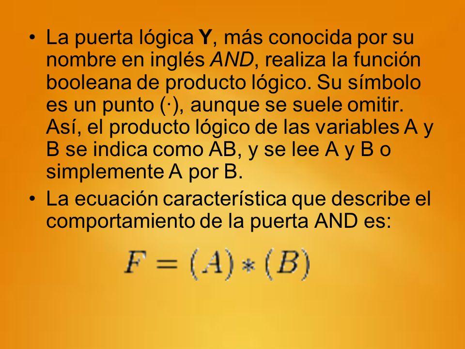 La puerta lógica Y, más conocida por su nombre en inglés AND, realiza la función booleana de producto lógico. Su símbolo es un punto (·), aunque se su