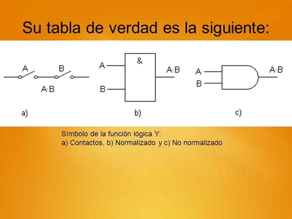 Su tabla de verdad es la siguiente: Símbolo de la función lógica Y: a) Contactos, b) Normalizado y c) No normalizado