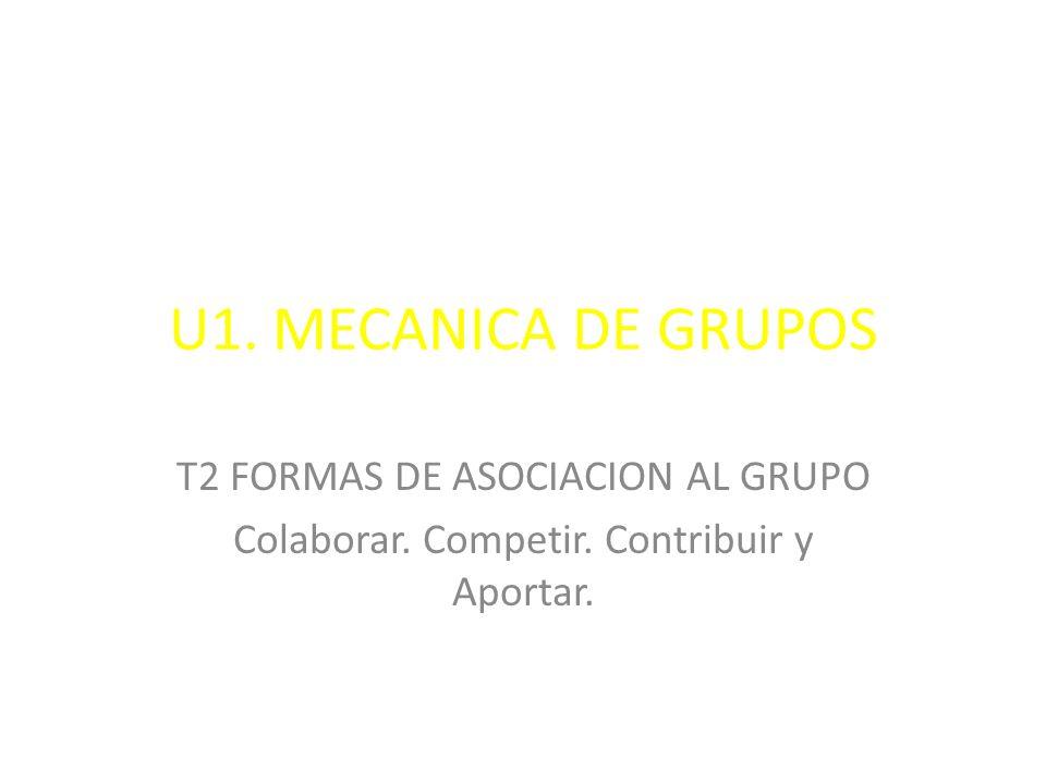 U1. MECANICA DE GRUPOS T2 FORMAS DE ASOCIACION AL GRUPO Colaborar. Competir. Contribuir y Aportar.