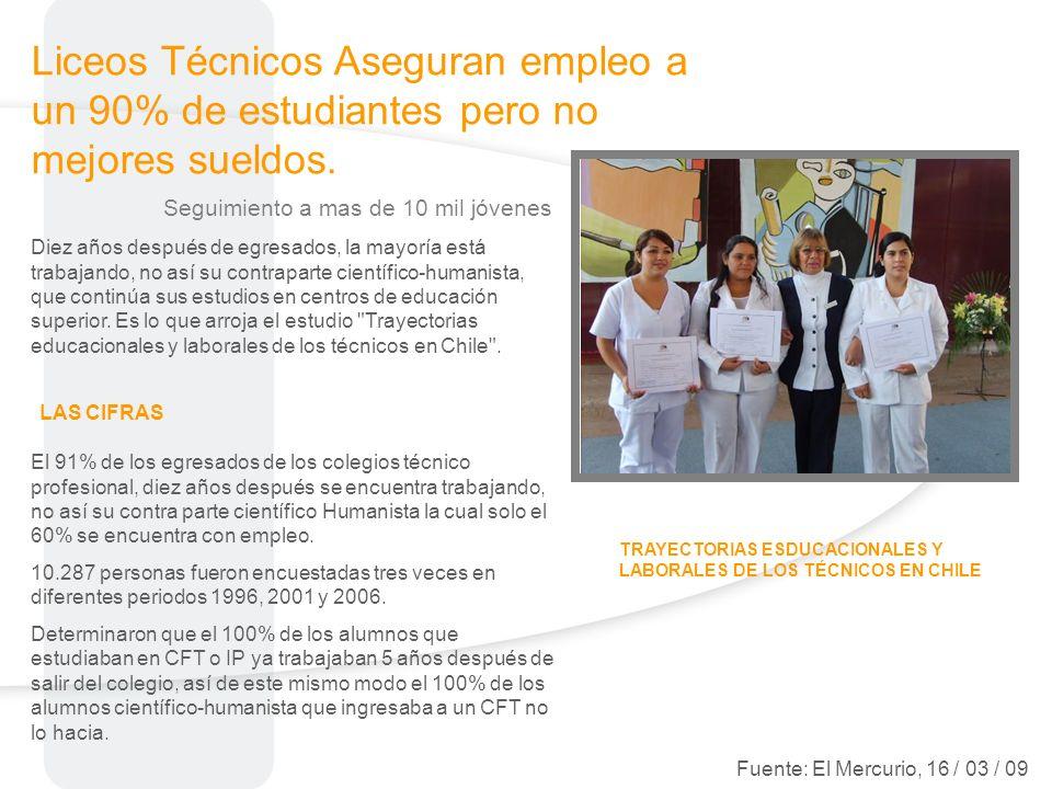 Seguimiento a mas de 10 mil jóvenes TRAYECTORIAS ESDUCACIONALES Y LABORALES DE LOS TÉCNICOS EN CHILE Liceos Técnicos Aseguran empleo a un 90% de estudiantes pero no mejores sueldos.
