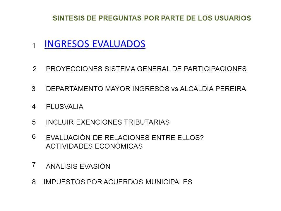 INGRESOS EVALUADOS PROYECCIONES SISTEMA GENERAL DE PARTICIPACIONES DEPARTAMENTO MAYOR INGRESOS vs ALCALDIA PEREIRA PLUSVALIA INCLUIR EXENCIONES TRIBUT