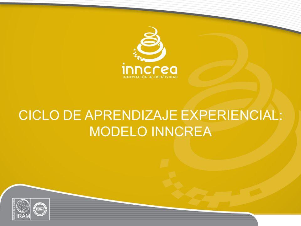Desarrollando Nuevas Habilidades Docentes CICLO DE APRENDIZAJE EXPERIENCIAL: MODELO INNCREA
