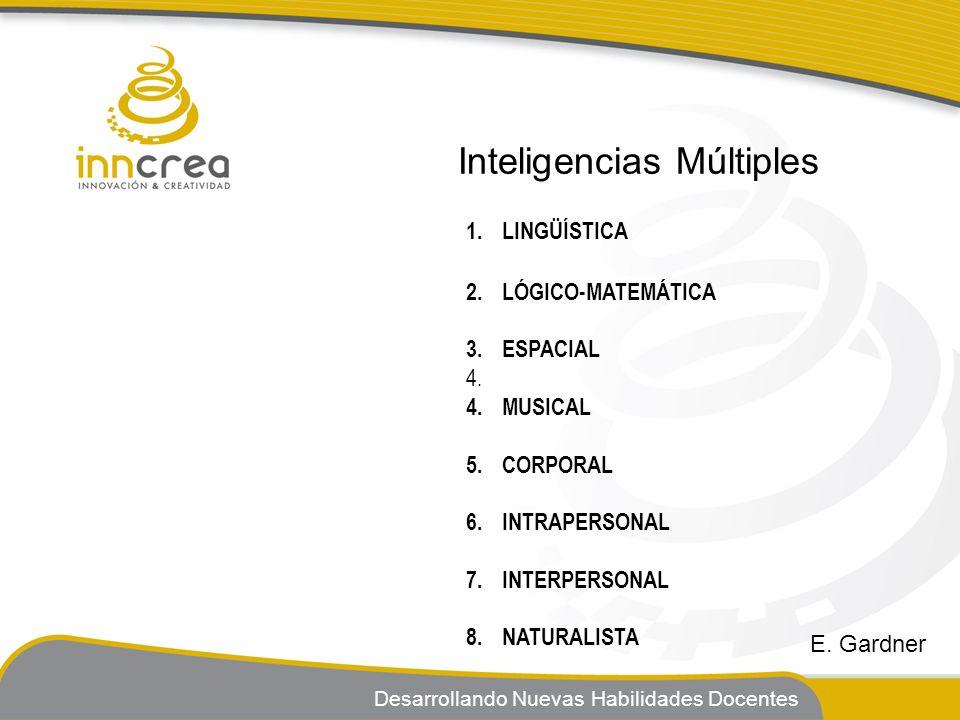 Inteligencias Múltiples 1.LINGÜÍSTICA 2. LÓGICO-MATEMÁTICA 3.ESPACIAL 4. 4.MUSICAL 5.CORPORAL 6.INTRAPERSONAL 7.INTERPERSONAL 8. NATURALISTA E. Gardne