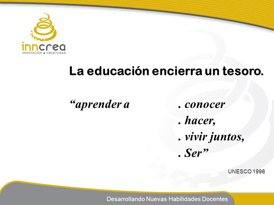 Desarrollando Nuevas Habilidades Docentes La educación encierra un tesoro. aprender a. conocer. hacer,. vivir juntos,. Ser UNESCO 1996
