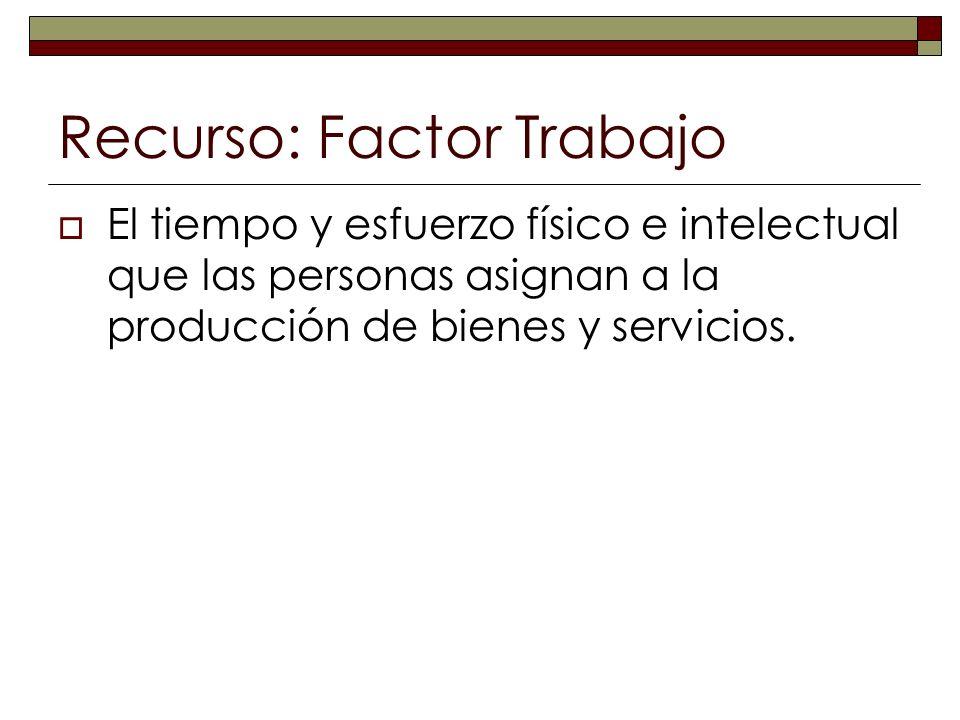 Recurso: Factor Trabajo El tiempo y esfuerzo físico e intelectual que las personas asignan a la producción de bienes y servicios.