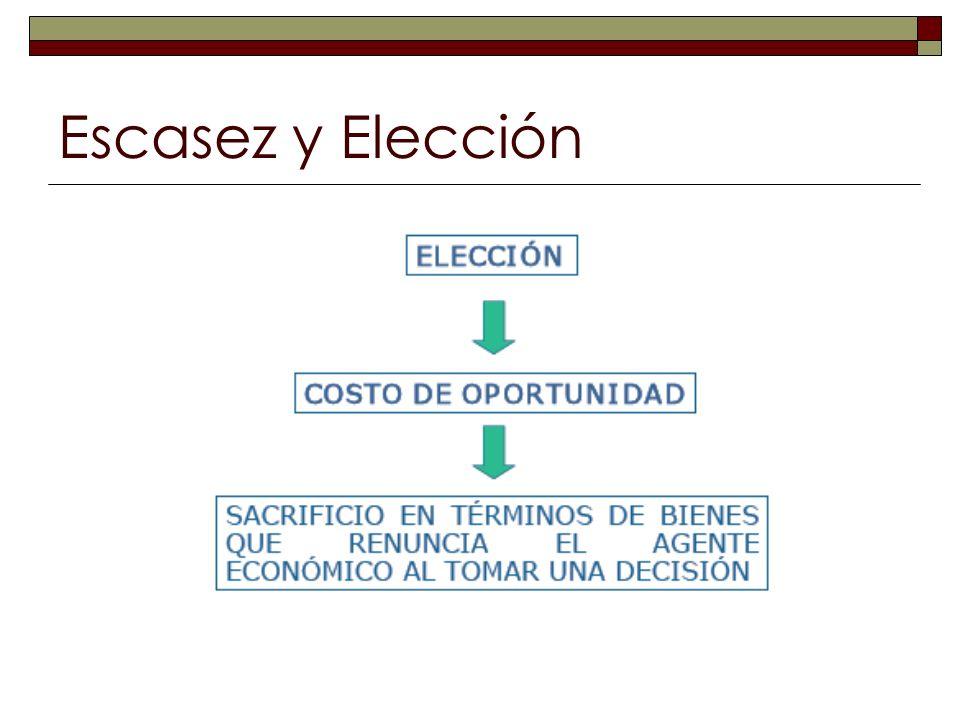 Escasez y Elección