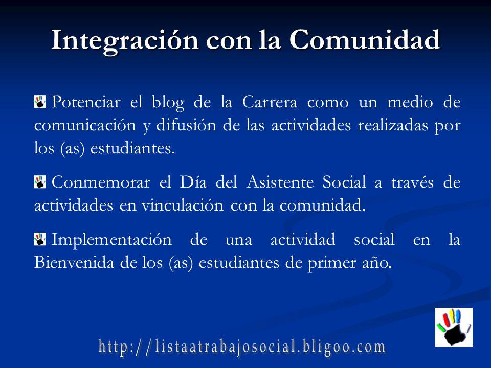 Integración con la Comunidad Potenciar el blog de la Carrera como un medio de comunicación y difusión de las actividades realizadas por los (as) estudiantes.