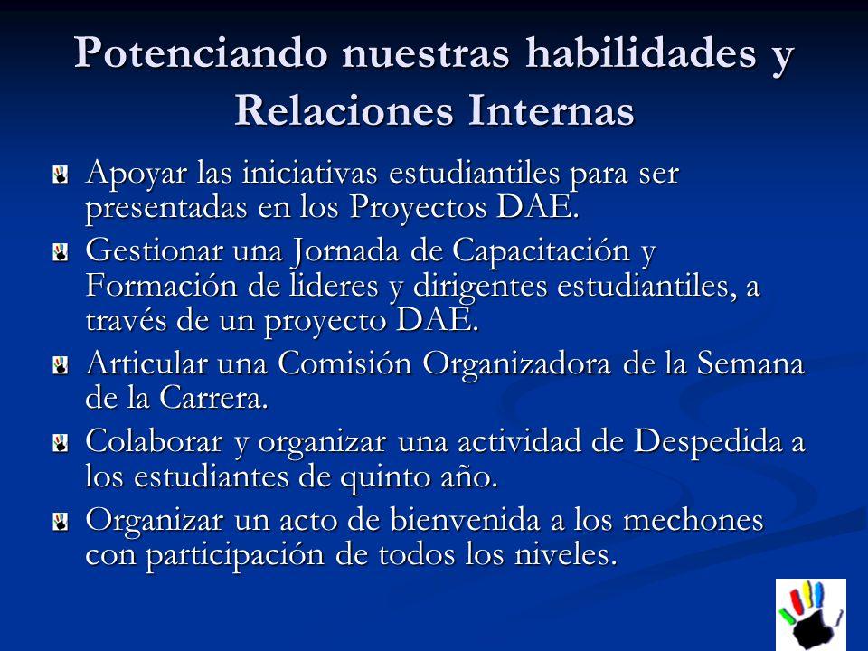Potenciando nuestras habilidades y Relaciones Internas Apoyar las iniciativas estudiantiles para ser presentadas en los Proyectos DAE.