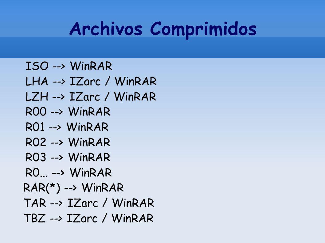 Archivos Comprimidos ISO --> WinRAR LHA --> IZarc / WinRAR LZH --> IZarc / WinRAR R00 --> WinRAR R01 --> WinRAR R02 --> WinRAR R03 --> WinRAR R0... --