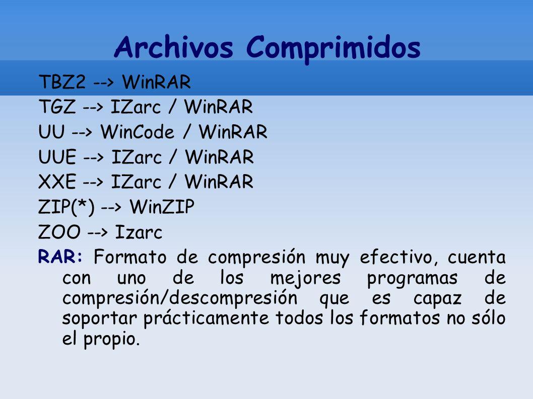 Archivos Comprimidos TBZ2 --> WinRAR TGZ --> IZarc / WinRAR UU --> WinCode / WinRAR UUE --> IZarc / WinRAR XXE --> IZarc / WinRAR ZIP(*) --> WinZIP ZO