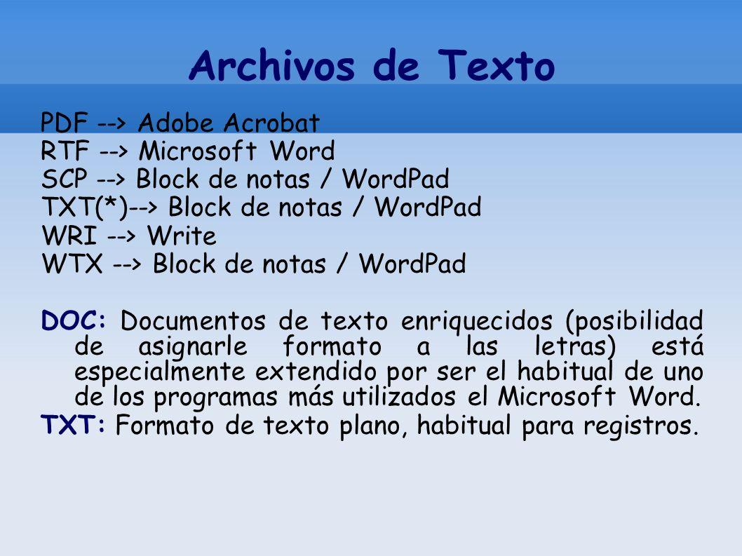 Archivos de Texto PDF --> Adobe Acrobat RTF --> Microsoft Word SCP --> Block de notas / WordPad TXT(*)--> Block de notas / WordPad WRI --> Write WTX -