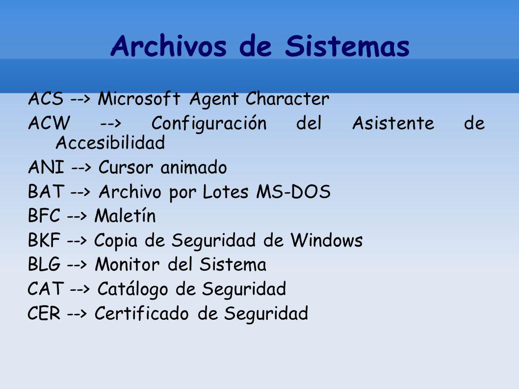 Archivos de Sistemas ACS --> Microsoft Agent Character ACW --> Configuración del Asistente de Accesibilidad ANI --> Cursor animado BAT --> Archivo por