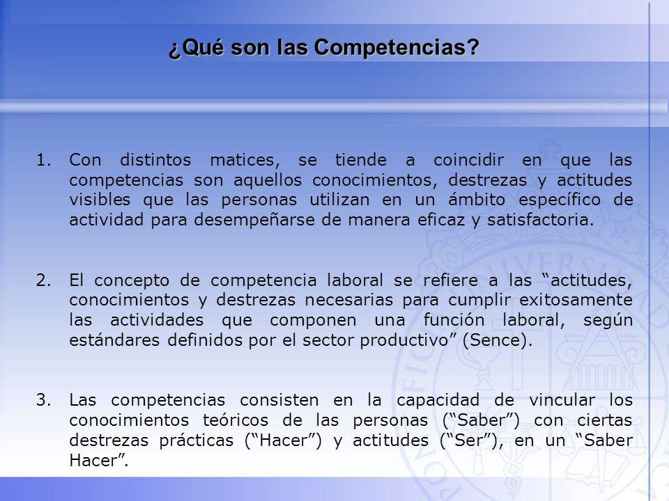¿Qué son las Competencias? 1.Con distintos matices, se tiende a coincidir en que las competencias son aquellos conocimientos, destrezas y actitudes vi