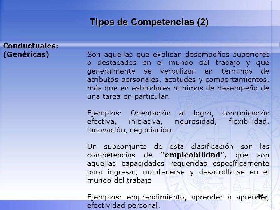 16 Conductuales: (Genéricas)Son aquellas que explican desempeños superiores o destacados en el mundo del trabajo y que generalmente se verbalizan en t