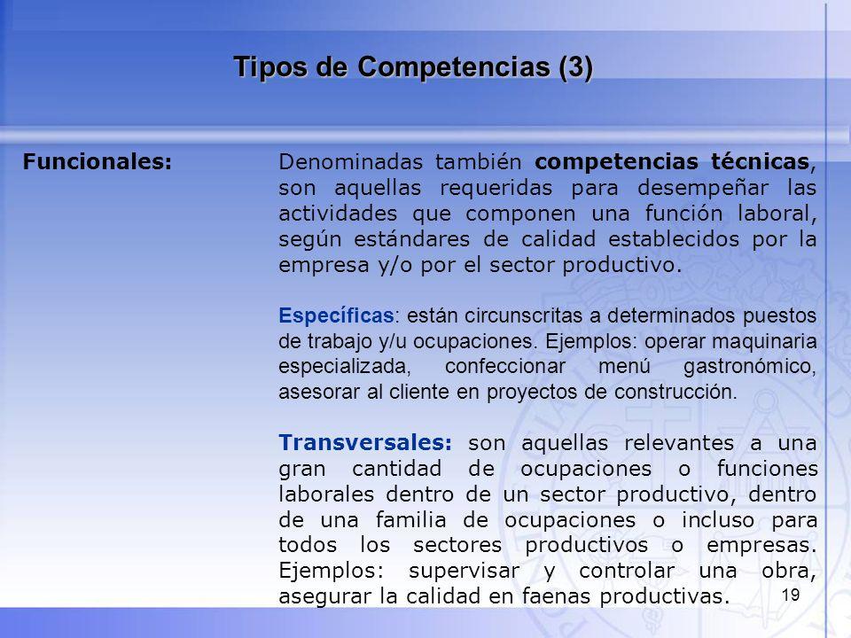 19 Funcionales: Denominadas también competencias técnicas, son aquellas requeridas para desempeñar las actividades que componen una función laboral, s