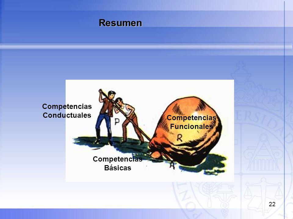 22 Resumen Competencias Funcionales Competencias Básicas Competencias Conductuales