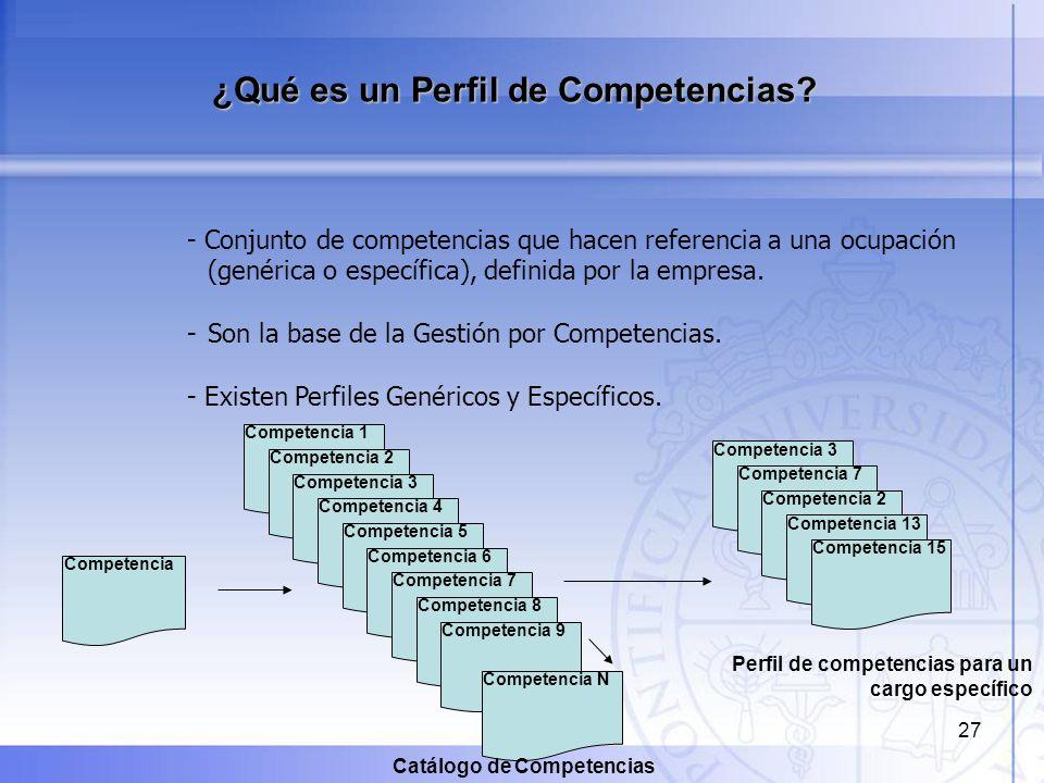 27 - Conjunto de competencias que hacen referencia a una ocupación (genérica o específica), definida por la empresa. -Son la base de la Gestión por Co