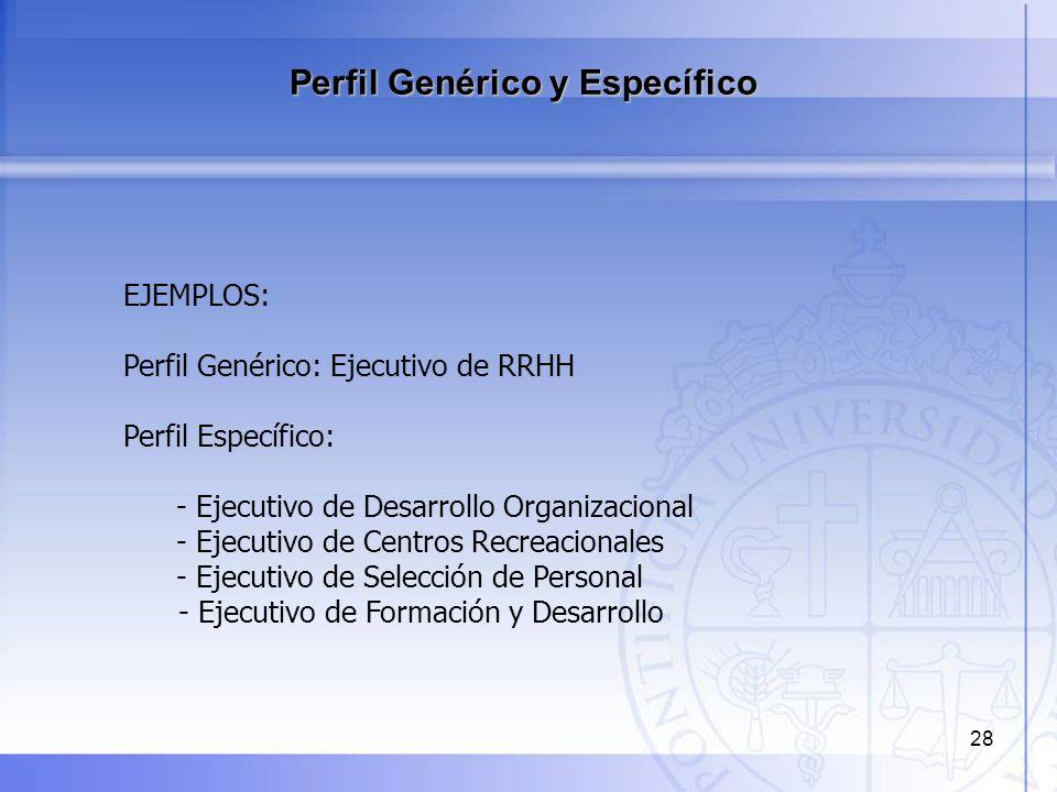 28 EJEMPLOS: Perfil Genérico: Ejecutivo de RRHH Perfil Específico: - Ejecutivo de Desarrollo Organizacional - Ejecutivo de Centros Recreacionales - Ej